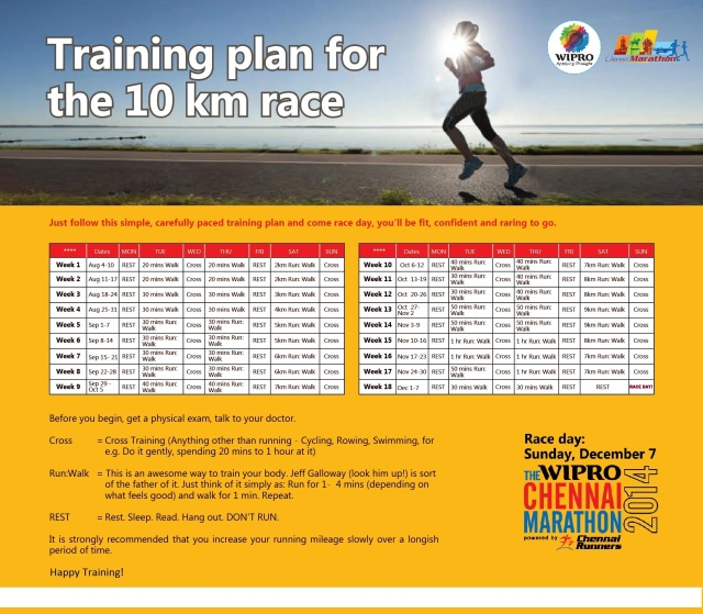 Training plan 10Km creative 2